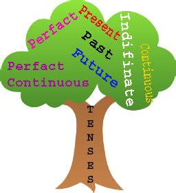 Free Essays on Essays On Importance Of Trees In Marathi